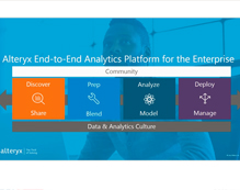 Alteryx Promote: Data Science Model Production System - Sift Analytics