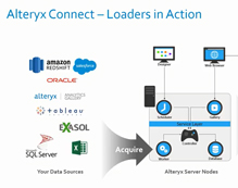 Alteryx Connect :Data Management & Collaboration Software